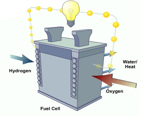 Nippon Oil to Sell Residential Fuel Cells in Japan