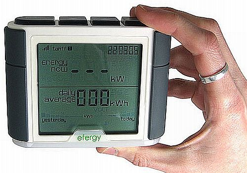 Energy Monitoring Devices : Best energy monitoring systems ecofriend