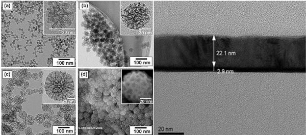 A new method of making nanoparticles and nanofilms