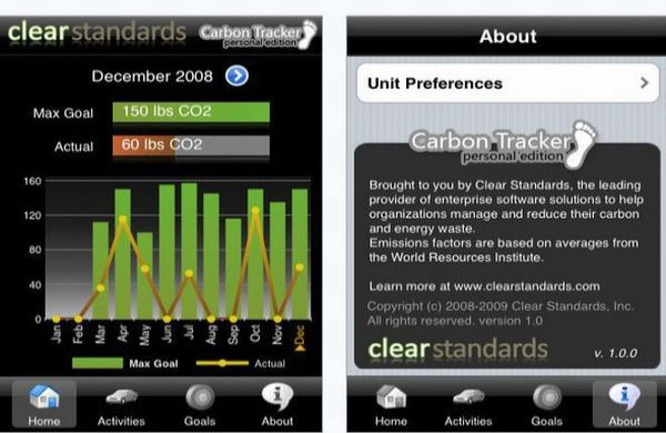 Carbon Tracker