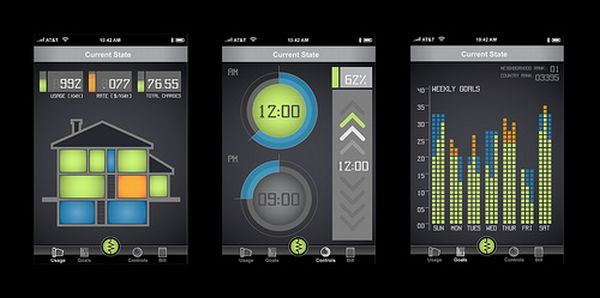 Cool conception of energy consumption monitor