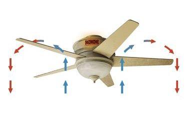 energy heater fan 2