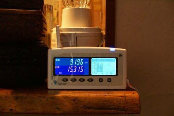Energy consumption monitors