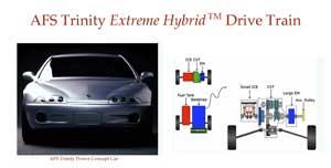 extreme hybrid car