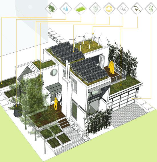 Eco architecture self sufficient 39 harvest green project for Green energy house design