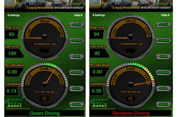 Green Gas Saver