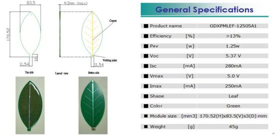 greendix leaf shaped photovoltaic panel