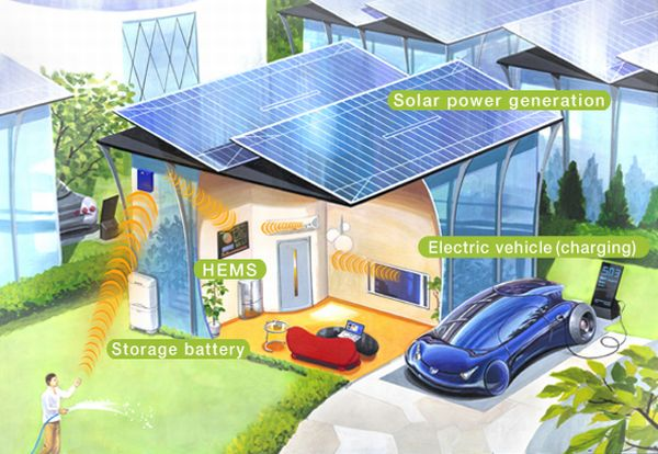 Home Energy Management Systems