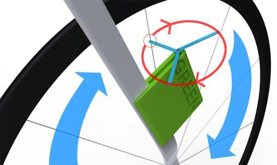 i système de chargement de bicyclette verte 3