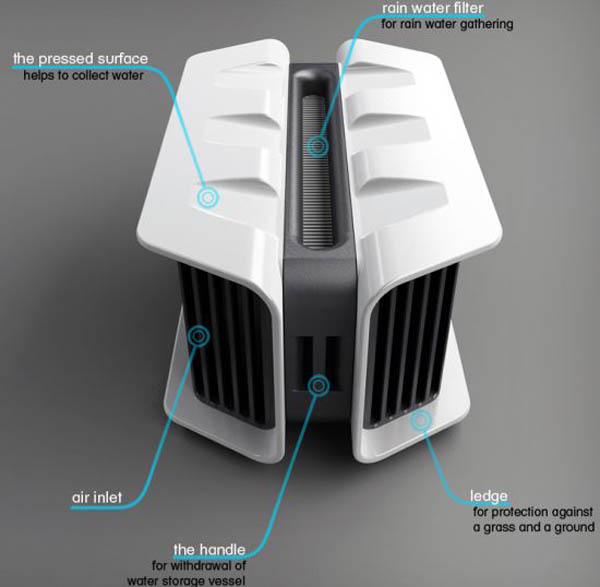 Eco Friendly Gadgets That Produce Water From Air Ecofriend
