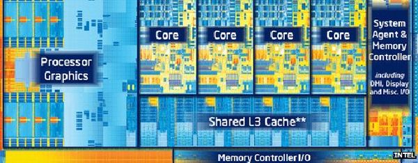Intel's new Ivy Bridge processors use a new tri-gate transistor technology to boost processing power