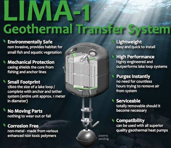 limnion heat transfer system 1