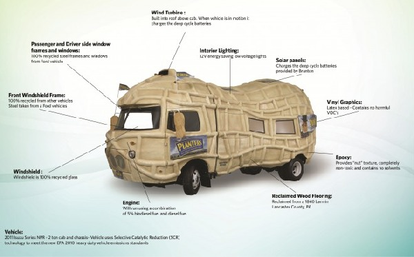 nutmobile sustainability diagram final1 660x410