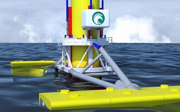 Ocean waves Energy generator