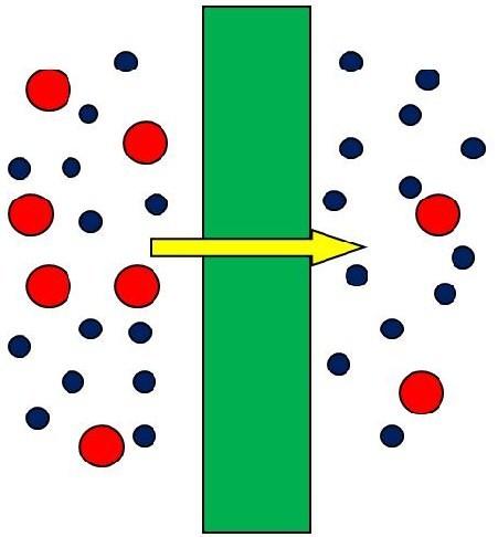 Oxygen-separation membranes
