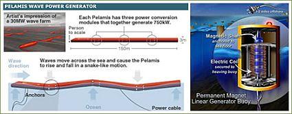 pelamis power generator