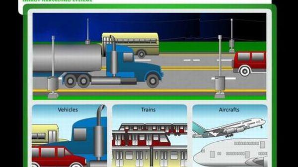 Piezo Electric Power Generation on Road