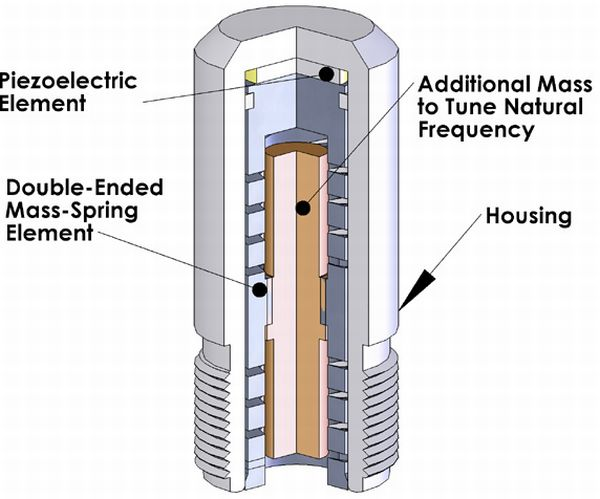 Can Piezoelectric Generators Power Your Home In The Near