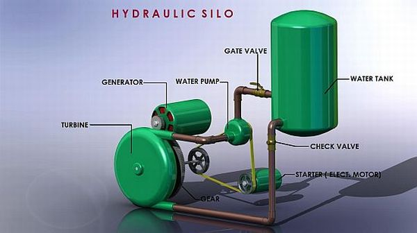 Home Hydrogen Generator >> Future Perfect - Powering your home with water | Ecofriend
