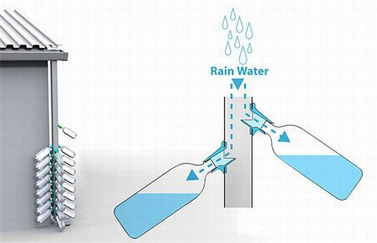 Rainwater harvesting systems that make water conservation for Rain harvesting system design