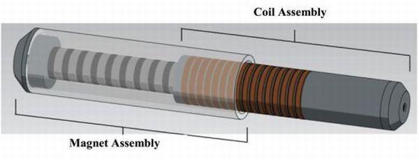 Regenerative suspension system