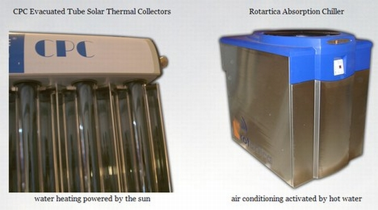 Small Scale Solar Powered Air Conditioning
