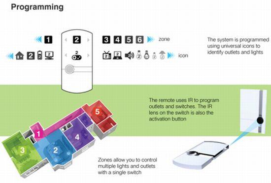 smart switch5