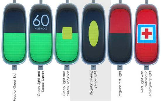 Solar-powered smart traffic light system increases road safety ...