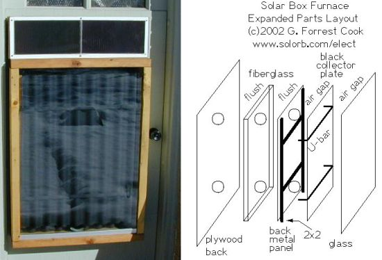 How To Make A Solar Powered Room Heater Ecofriend