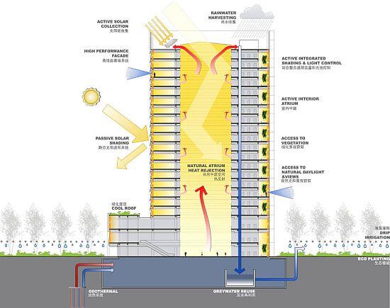 solar shading 2