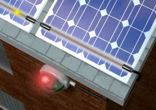Solar Security System Concept
