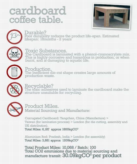 table 1 UdiDv 7071