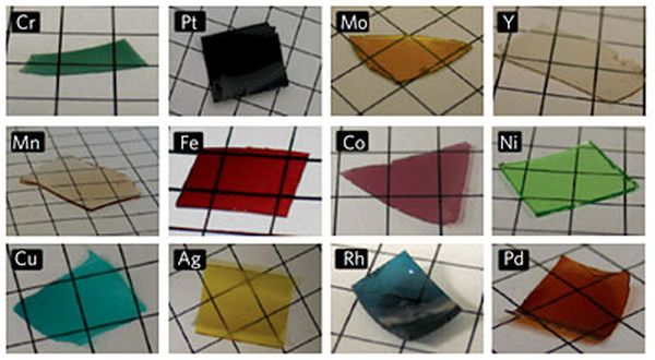 'Tunable' metal nanostructures for fuel cells, batteries and solar energy