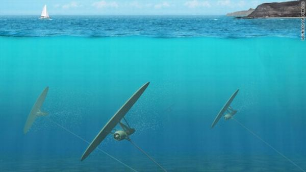Underwater Kite Turbines