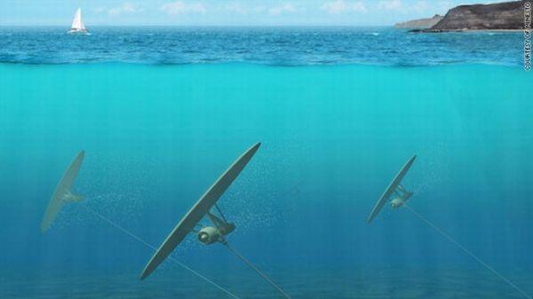 Underwater Kite Turbines