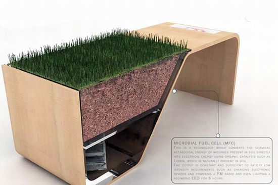 Merveilleux Eco Factor: Concept Coffee Table Harvests Dirt Power To Recharge Portable  Gadgets.