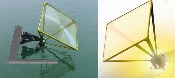 Water proof solar panels