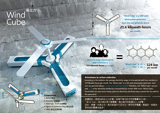 Home wind turbine designs