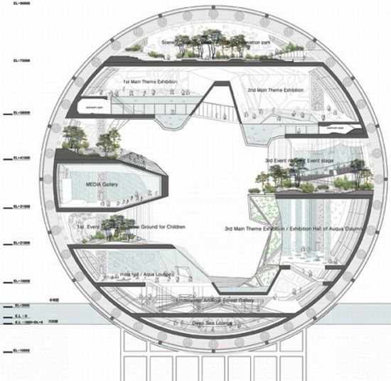 sustainable pavilion design bring visitors up close with