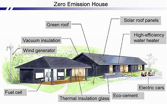 zero emission house 1 cKG8u 1333