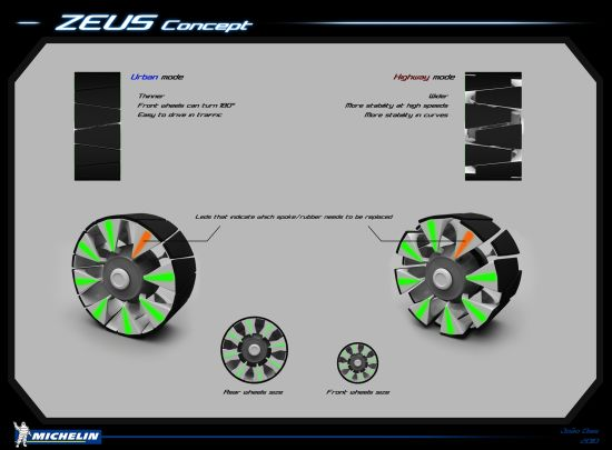 zeus concept 6
