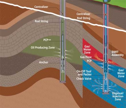 worldwide coal bed methane industry 2014 Chapter 3 - the current industry  coal bed methane a brief history of coal bed methane developments worldwide 31 methane associated with coal-bearing strata was initially encountered and dealt with as a safety hazard in active coal mines.