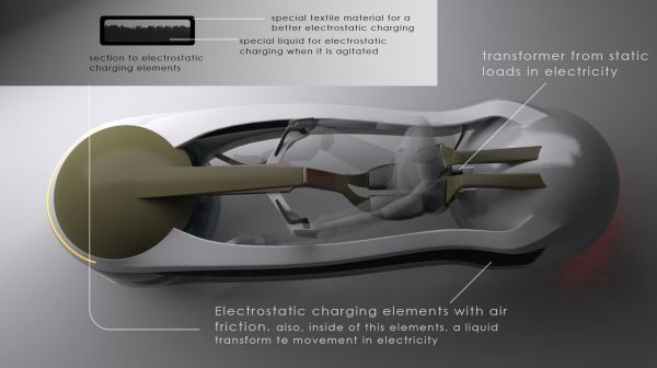 What's Next: Vehicles driven by electromagnetic propulsion