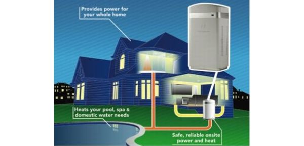How to build a hydrogen fuel cell at home – Ecofriend