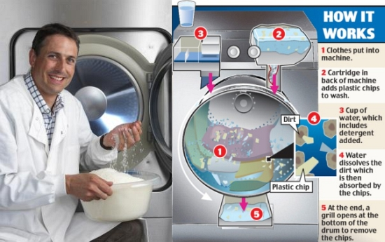 Eco Tech New Washing Machine Uses One Cup Of Water For A