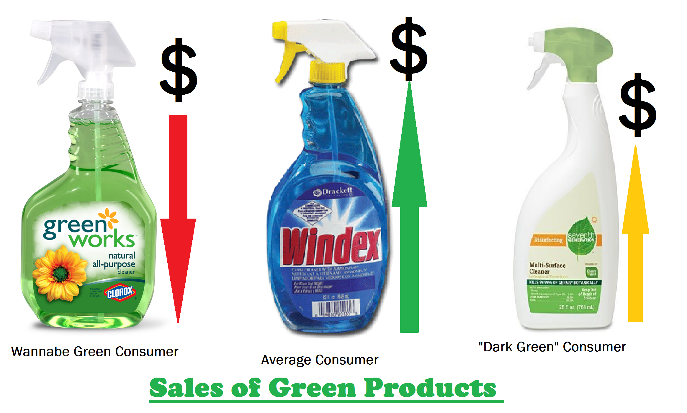 green-products2