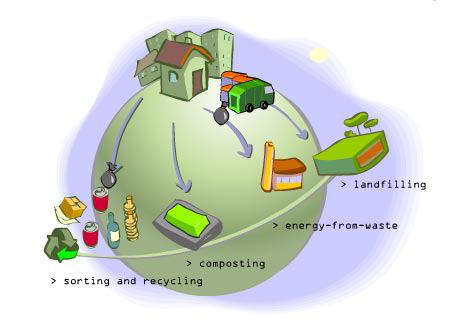 image-1-waste-management