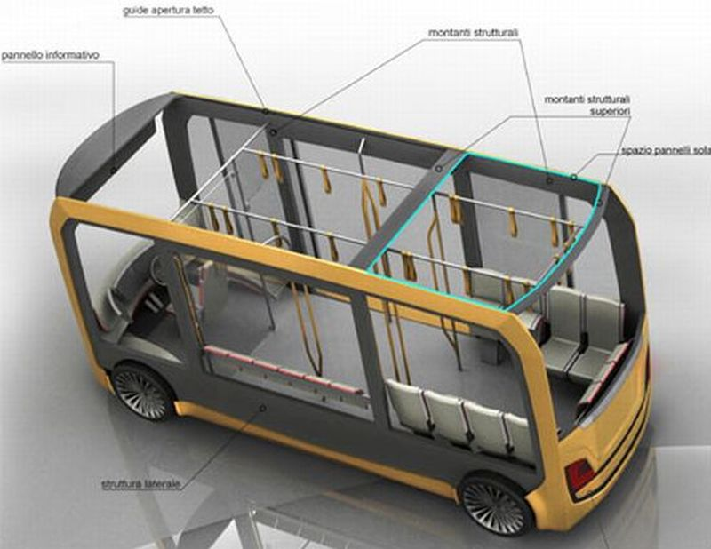 Eolo Urban Transportation Bus concept