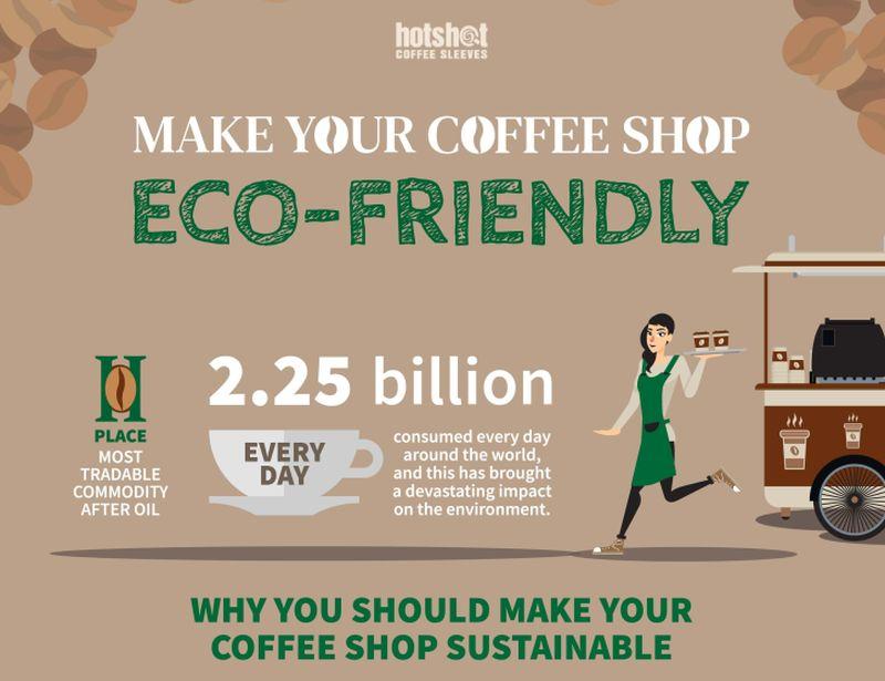 make your coffee shop eco-friendly