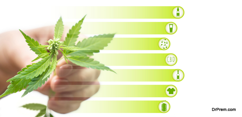 Buying CBD Oil and Weed Online in Canada